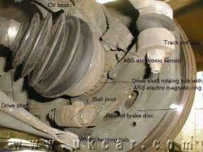 P0500 Opel Problema Con El Sensor De Velocidad Opel Astra G Coupe