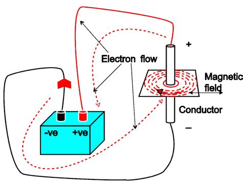 electric field in an inductor inductor electric field 28 images schoolphysics welcome how does an induction cooktop work