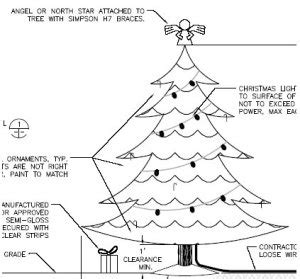 christmas tree lights gasses specs decorating guidelines after coffee