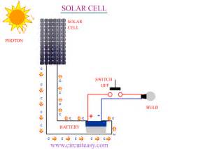 solar light project pdf solar cell electronic kits and simple electronics