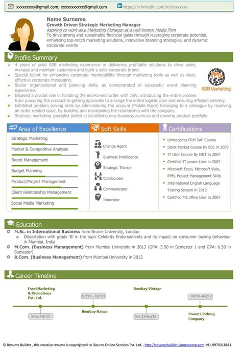 examples of reference page forme list badak rare template sample job