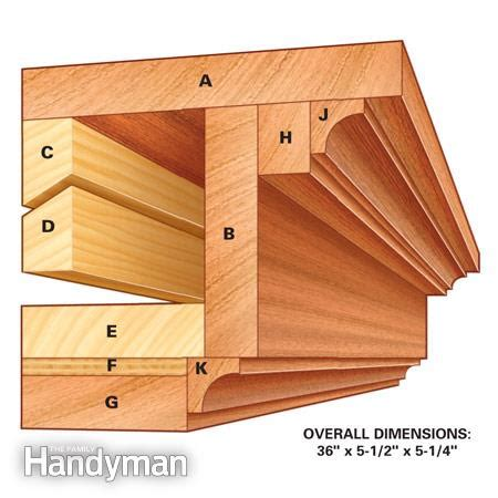 How To Build A Wall Shelf The Family Handyman How To Build A Fireplace Mantle