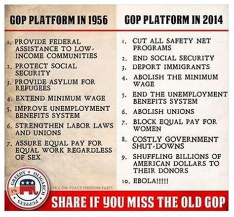political platform template the 1956 republican platform vs todays by que2646 newsvine