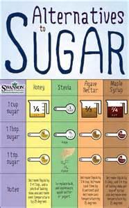 25 best ideas about sugar substitute on pinterest sodas