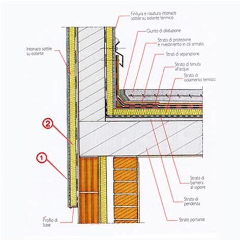cappotto termico interno sottile realizzazione di intonaco sottile su isolante cappotto