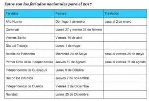 Calendario 2018 Ecuador Calendario De Feriados En Ecuador 2017 Guayaquil Rent A