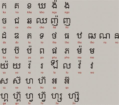 tattoo fonts khmer sak yant thai temple tattoos khmer sanskrit