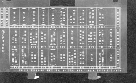 honda civic fuse box diagram image details