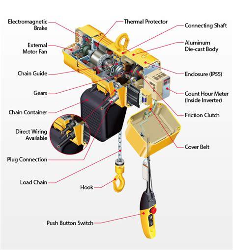 china supplier hydraulic engine hoist shop crane hoist