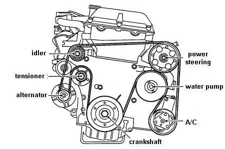 saab 900 transmission manual diagram saab free engine image for user manual