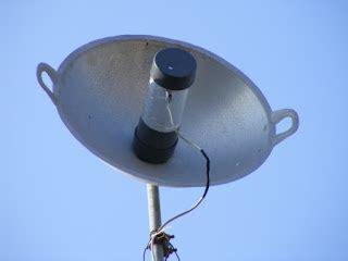 Antena Wajan Bolik apa fungsi dari wajan bolik media education