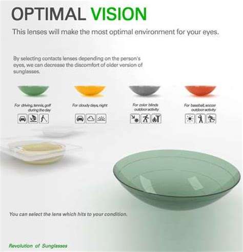 shaded contacts: optimal vision color contact lenses
