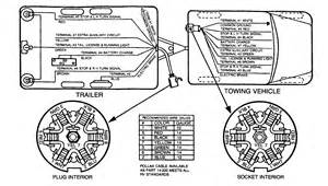 eso cords technical documents esco elkhart supply corporation