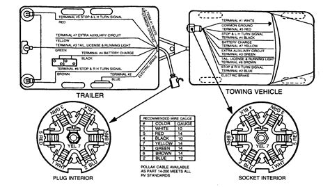 trail wiring diagram 7 way trailer wiring