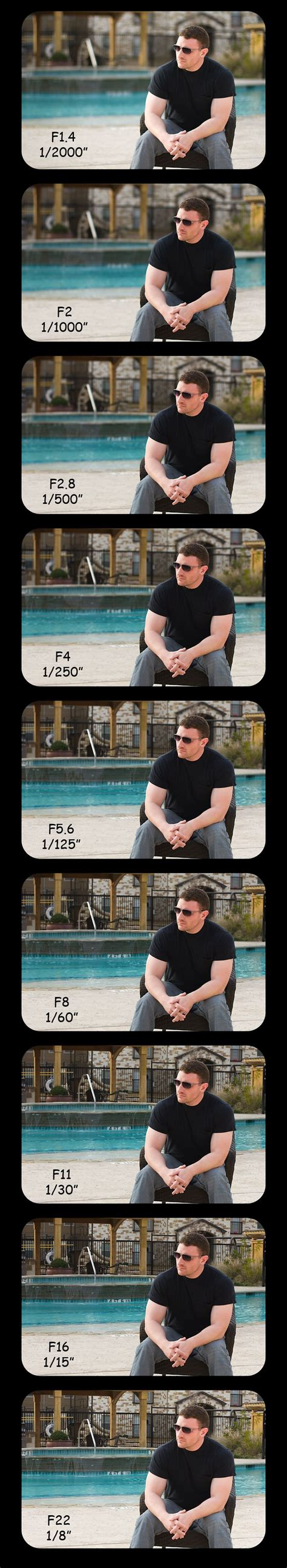 tutorial fotografia basica beginner s photography tutorial with a comparison chart of