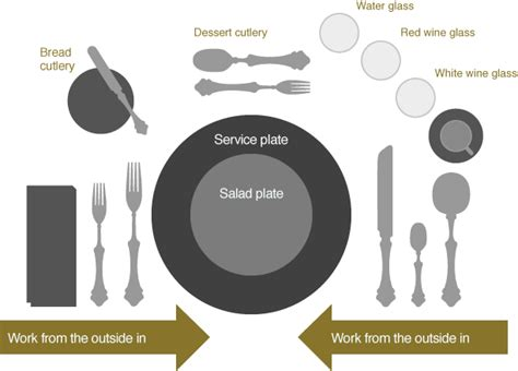 table setting cutlery royal wedding etiquette table manners news
