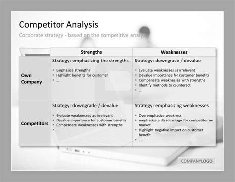 competitor analysis powerpoint templates develop your