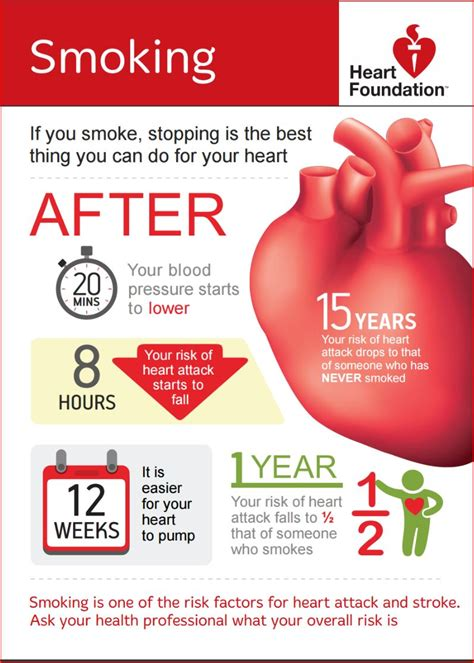 Smokin Makes Ben Quit by Why Quit Health Navigator Nz