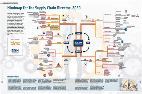 mapping my way home activism nostalgia and the downfall of apartheid south africa books mindmap for the supply chain director 2020 supply chain