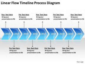 timeline flowchart template flowchart for business linear timeline process diagram