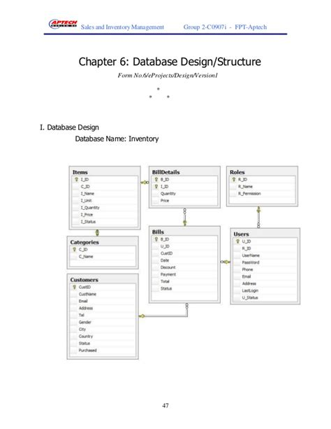 database design document management system inventory management system