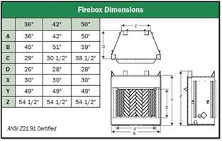 fireplace hearth dimensions code fireplace design and ideas