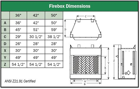Fireplace Dimensions by Outdoor Fireplace Dimensions