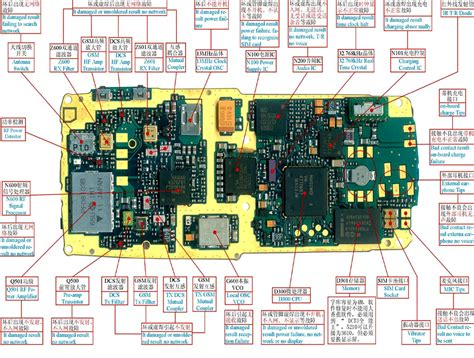 cell phone schematic diagram wiring diagram with description