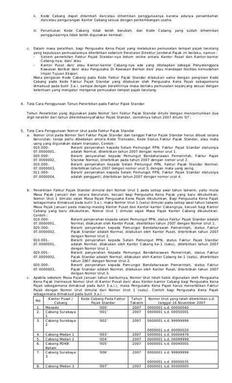 contoh pembuatan faktur pajak standar contoh pengisian faktur pajak dengan nilai lain contoh m