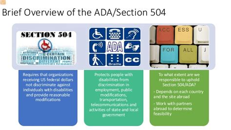 ada section 504 invisible identities promoting and protecting diverse