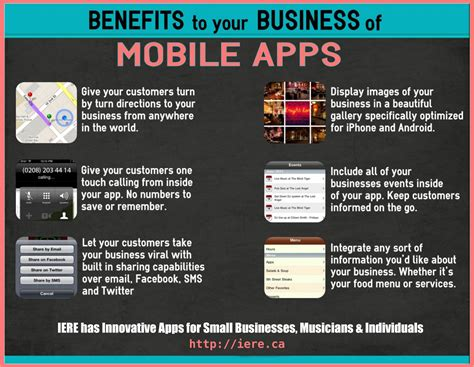 business mobile applications why it is important for your business to a mobile app