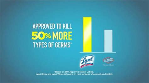 lysol disinfectant wipes tv commercial school year ispottv