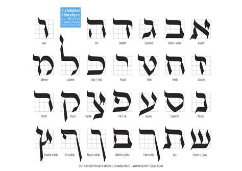 forum lettere moderne l alphabet h 233 bra 239 que ou l de la calligraphie jforum