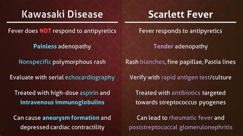 Treatment Of Kawasaki Disease by Kawasaki Disease Vs Scarlet Fever