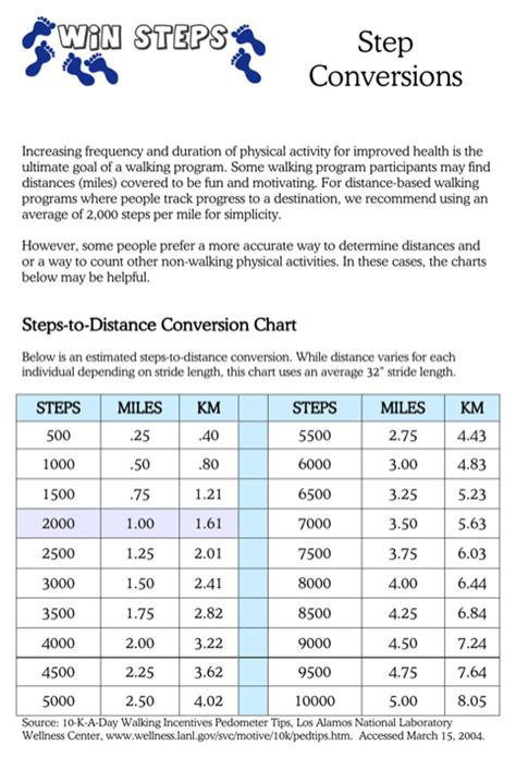 step conversion chart for excel pdf and word