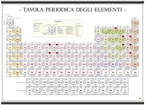 tavolo periodica la tavola periodica degli elementi