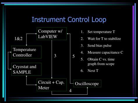 omega alarm wiring diagrams omega ib pljx wiring diagram