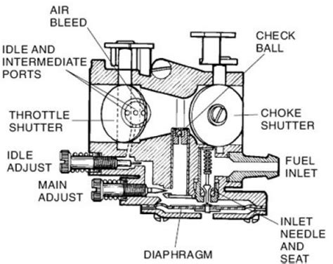 small engine carburetor diagram 5 best images of mikuni carb parts diagram tecumseh