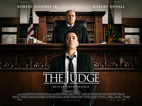 the judges standard of review judging the judge above the