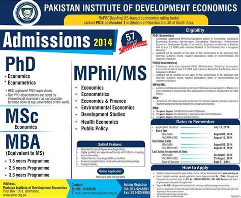 Courses Of Mba In Pakistan by Admissions Open 2014 For Phd Economics Ms M Phil Mba