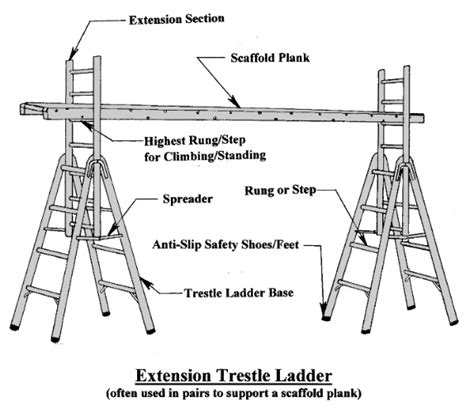 what type of extension can you use for crochet braid ladders 101 american ladder institute