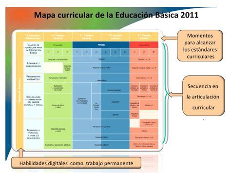 plan curricular de primaria plan de estudios de educaci 243 n primaria 2011
