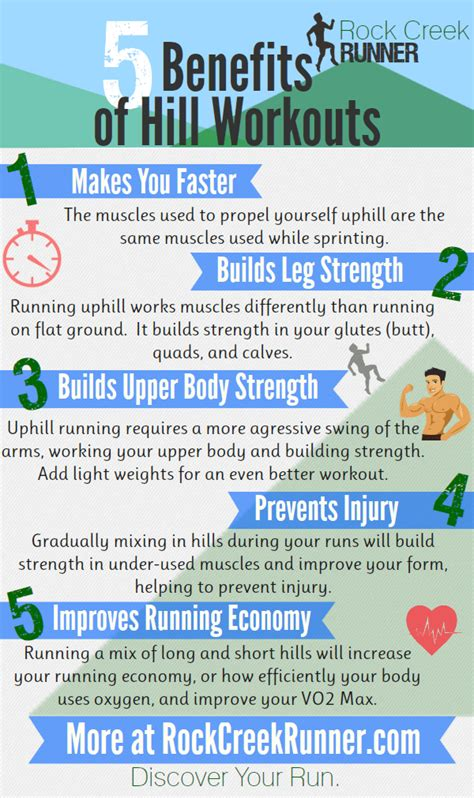 5 benefits of hill workouts infographic rock creek runner