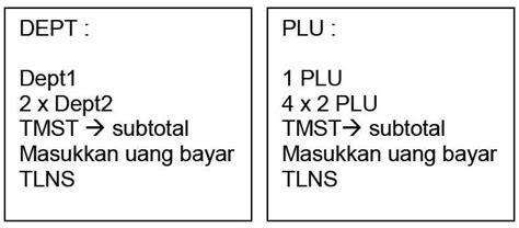 Mesin Kasir Register Barcode panduan register sharp mesin kasir gt jenis jenis