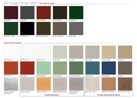 metal roof colors premier loc standing seam metal roof color premier metals
