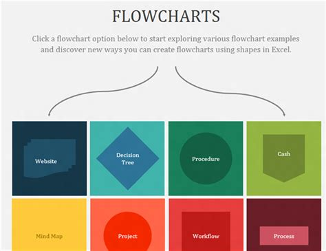 microsoft office flowchart templates create a flowchart
