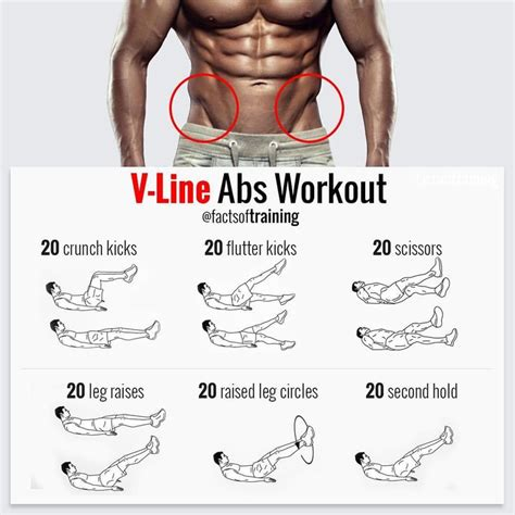 best 25 v line workout ideas on v cut abs