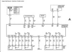 drive by wire tac 2002 yukon wiring diagram get free image about wiring diagram