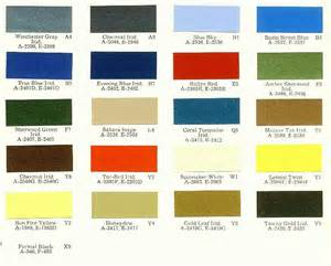 Chrysler 300 Paint Colors Dodge Challenger Specs 1972 Chrysler Color Charts