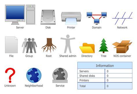 logical diagram visio logical network diagram visio driverlayer search engine